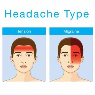 Cluster Kopfschmerzen